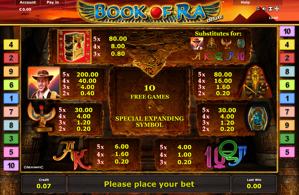 Paytable von Book of Ra